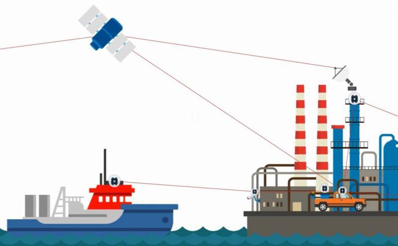 Sistema de rede mesh